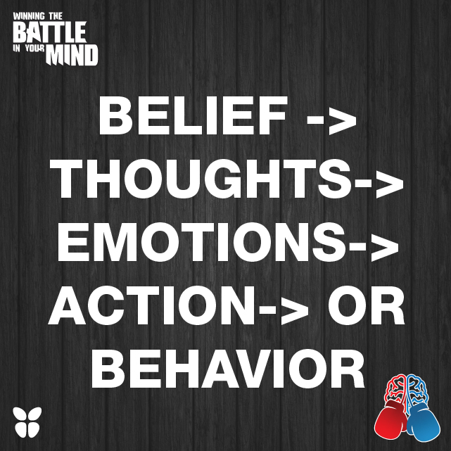 BELIEF -> THOUGHTS-> EMOTIONS-> ACTION-> OR BEHAVIOR